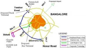 Road determine the future of Real Estate in Bangalore